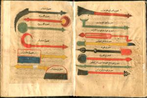 Рукописное руководство аз-Захрави по операциям с иллюстрациями медицинских инструментов