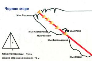Схема расположения подземных пирамид в Крыму