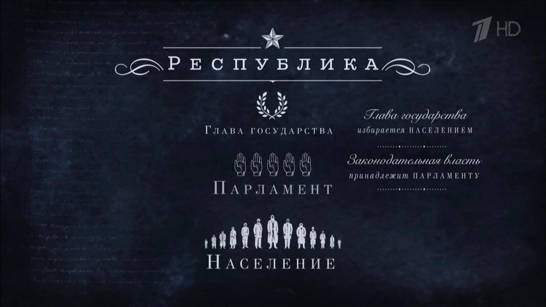 Устройство республики