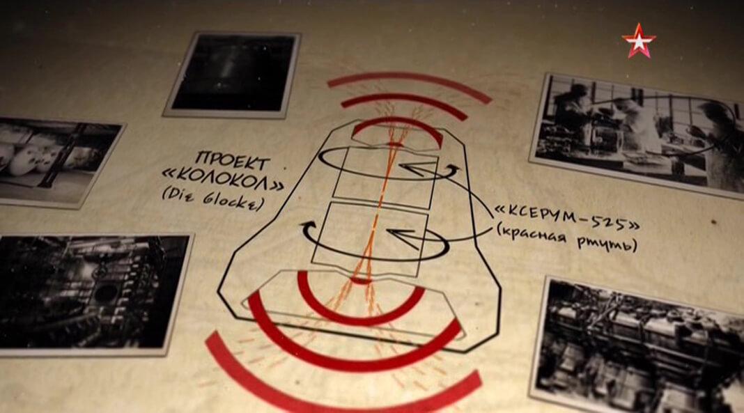 Схема действия «Колокола»