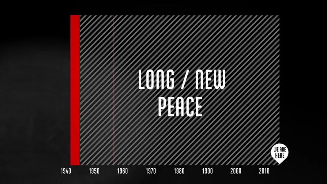 В 1989 году историк Джон Гэддис обозначил понятием «долгий мир» отсутствие конфликтов между ядерными странами в период холодной войны
